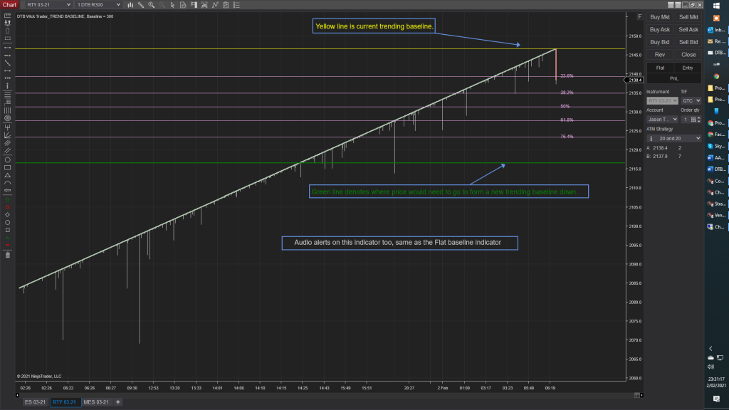 DTB Wick Trader TRENDING BASELINE Indicator